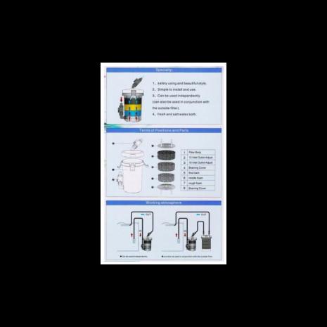 Pre-Filtro externo HW-602 (Sunsun)